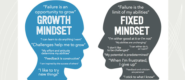 Growth-versus-Fixed-mindset